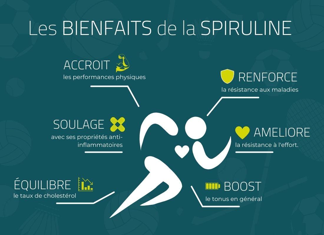 Bienfaits de la spiruline pendant le sport